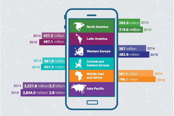 VNI-Infographic