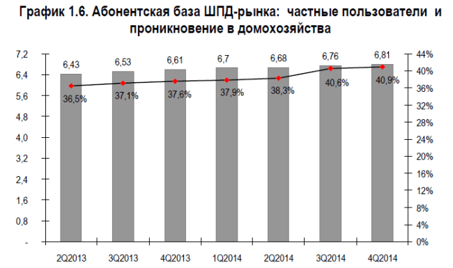 iKS-Consulting 4Q 2014 (6)