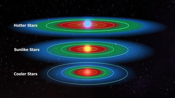 1426703767-habitable-zones