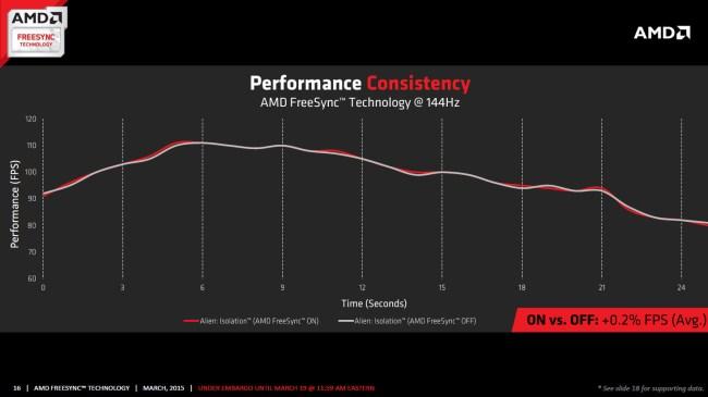 AMD FreeSync Slide16