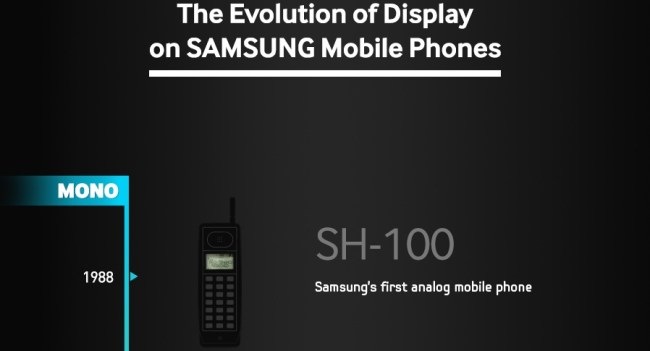 Evolution-of-Smartphone_Display logo