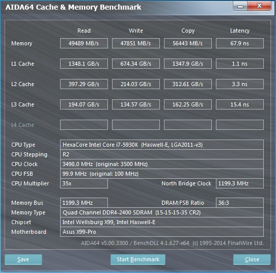 HyperX_FURY_DDR4_aida64_2400