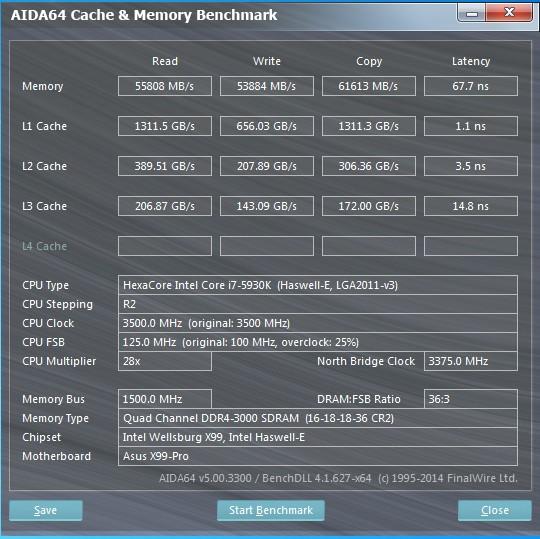 HyperX_FURY_DDR4_aida64_3000