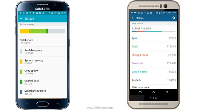 Из 32 ГБ памяти пользователям Samsung Galaxy S6 доступно лишь 23 ГБ