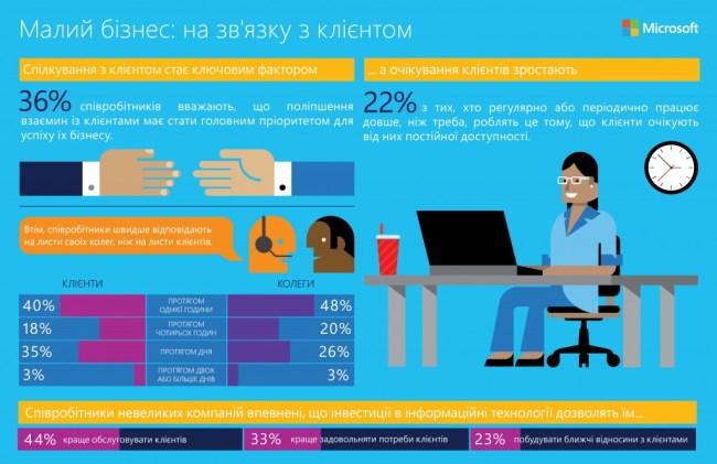 Infographic_ukr_1-1024x664