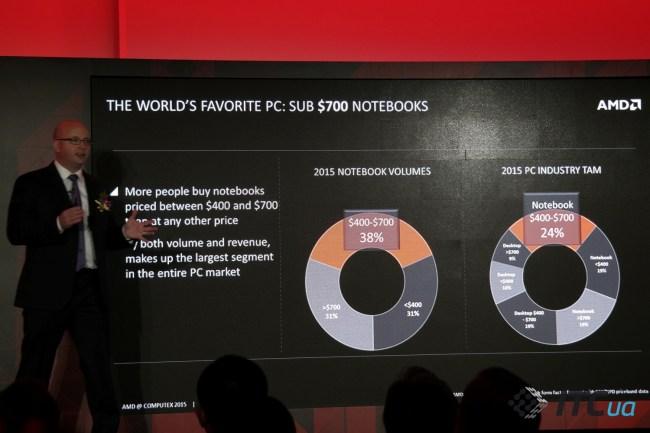 AMD Carrizo (2)