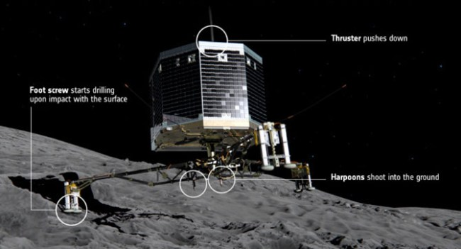 How_Philae_lands_on_the_comet-660x425