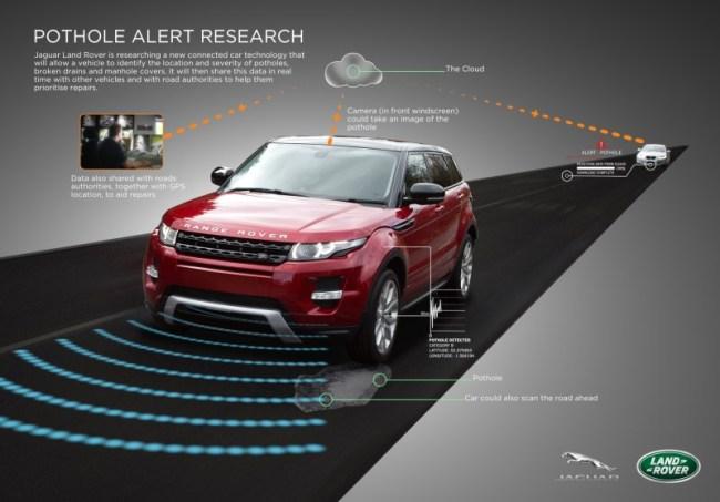 Land Rover разработала автомобильную систему для выявления выбоин на дороге