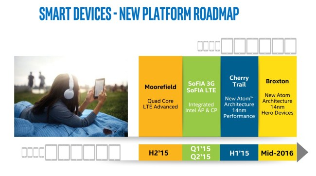 Intel_SoFIA_presentation_10