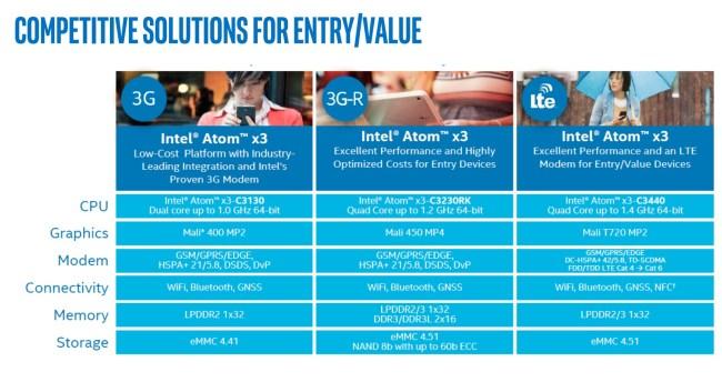 Intel_SoFIA_presentation_3
