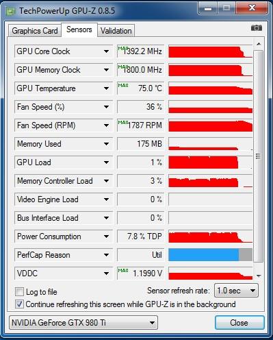 ASUS_STRIX_GTX_980-Ti_GPU-Z_nagrev