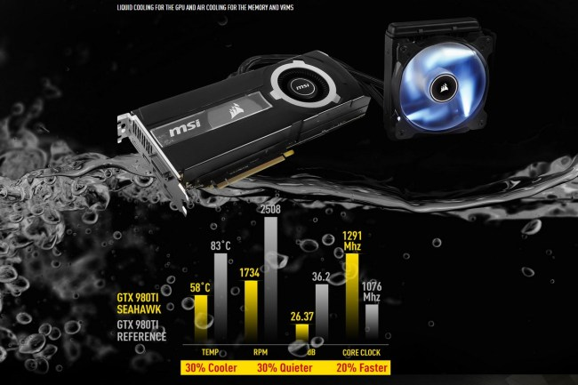 MSI_GTX_980_Ti_SEA_Hawk_cooling