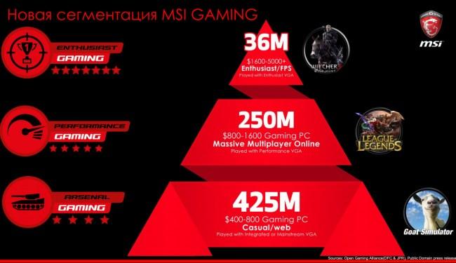 MSI_Gaming_0