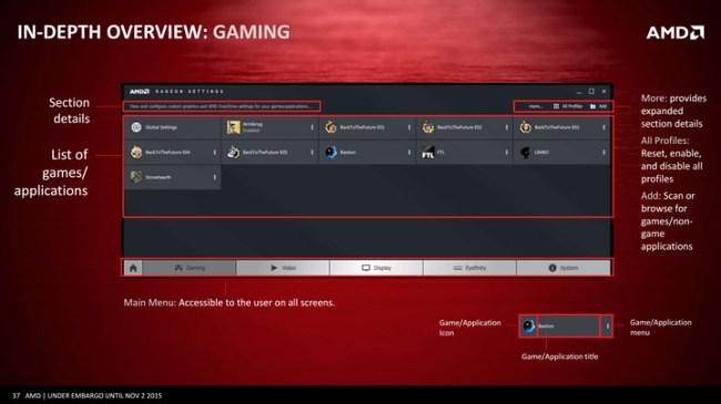 ПО Radeon Software Crimson заменит Catalyst Control Center