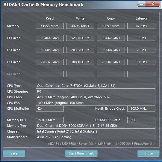 GeIL_Dragon_RAM_DDR4-3000_AIDA64