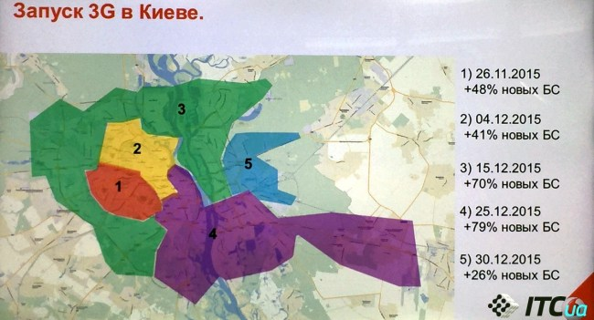 Kyiv Clusters