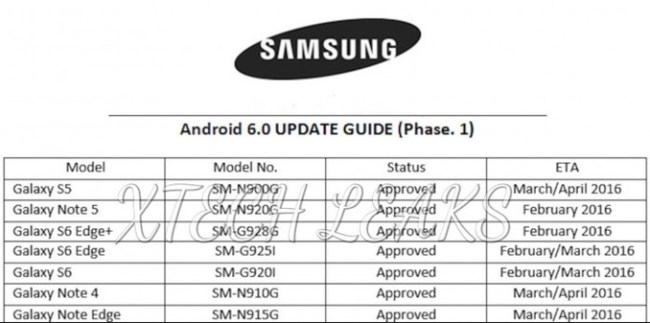 android-6-0-marshmallow-roadmap-for-samsung-smartphones-leaks-again-499374-2