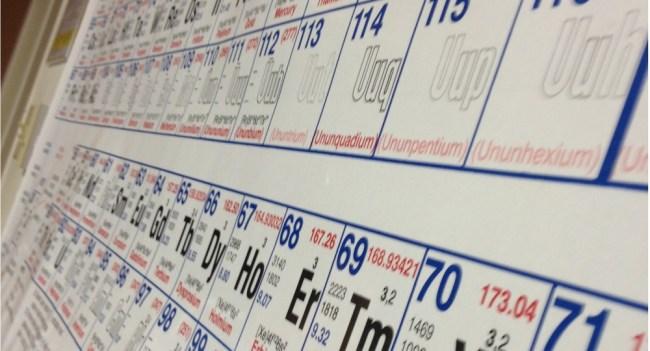 periodic_table.0.0