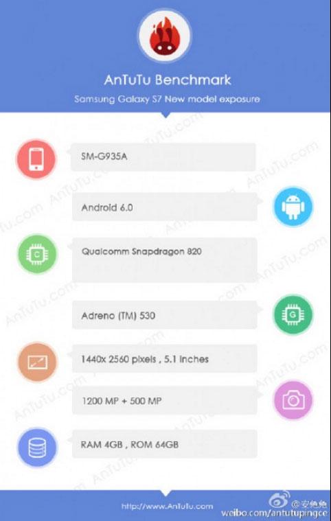 Смартфон Samsung Galaxy S7 с процессором Snapdragon 820 засветился в AnTuTu