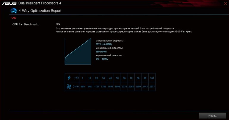 AMD_FX-8370_Wraith_AI_tuning