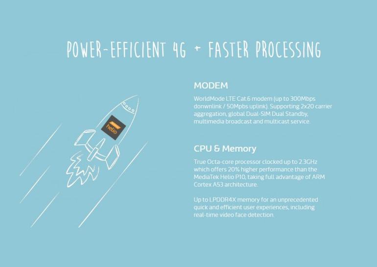 Mediatek анонсировала мобильный процессор Helio P20