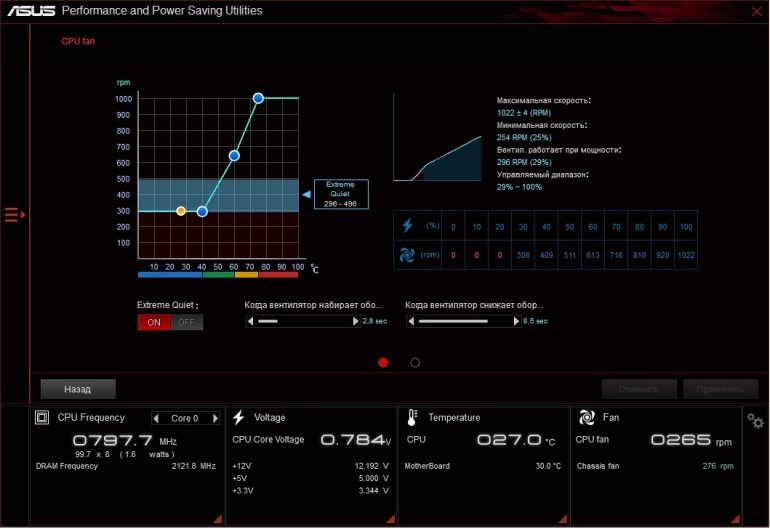 ASUS_B150M_PRO_GAMING_Ai-Suite_fan-result
