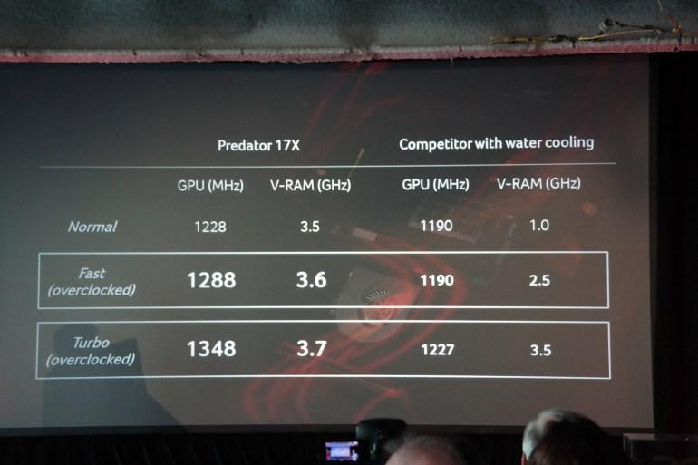 Acer Next 2016 (38)