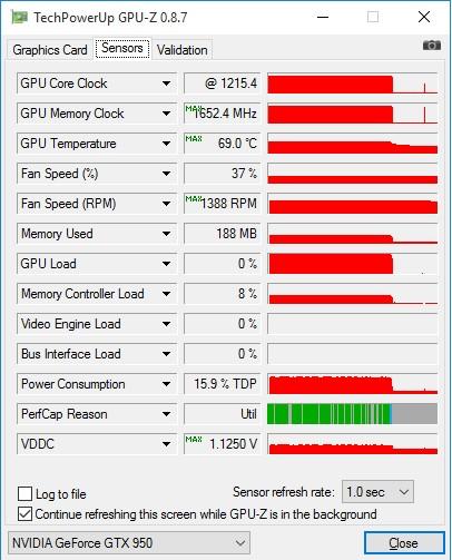 ASUS_GTX950-2G_GPU-Z_nagrev