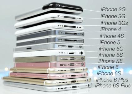 Сравнение скорости работы всех существующих моделей смартфонов Apple iPhone (видео)