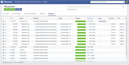Facebook впервые рассказала о своей корпоративной платформе машинного обучения FBLearner Flow