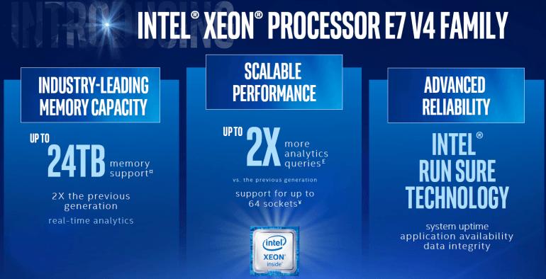 Xeon-E7-v4-Specifications