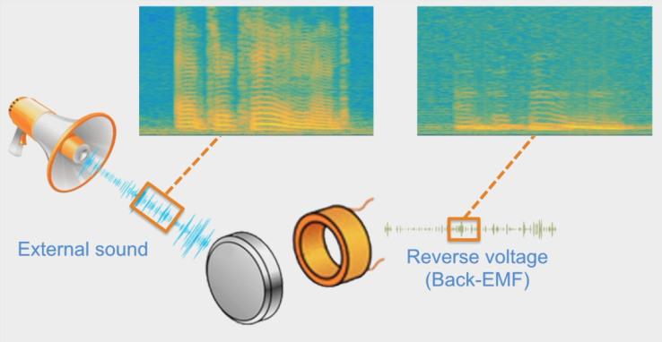 Исследователи: Вибромотор в смартфоне может записывать голос пользователя