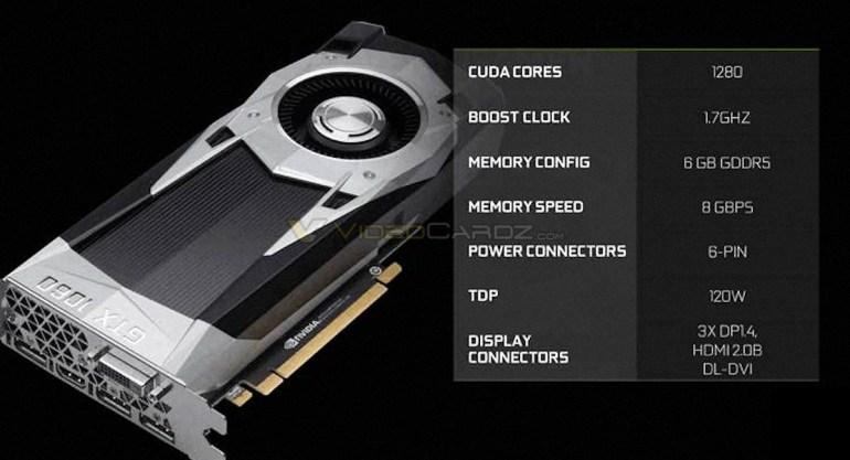 NVIDIA_GeForce_GTX_1060_specs