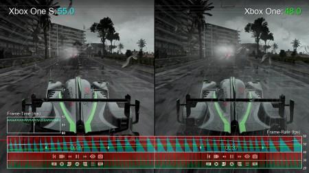 Eurogamer: Xbox One S до 10% быстрее обычной Xbox One