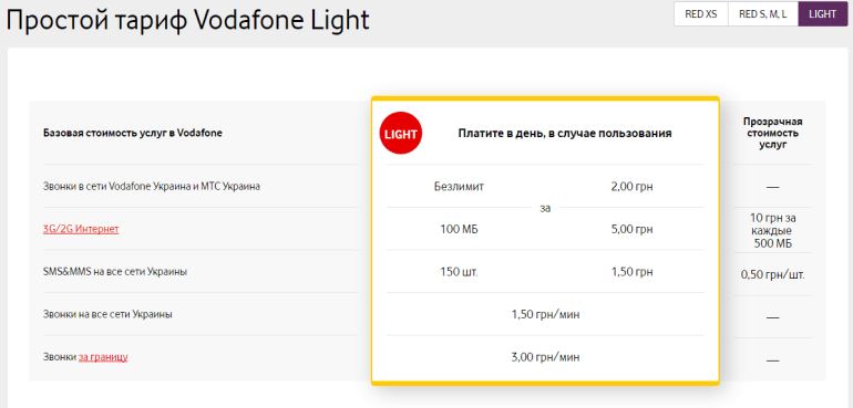 Vodafone Red Light