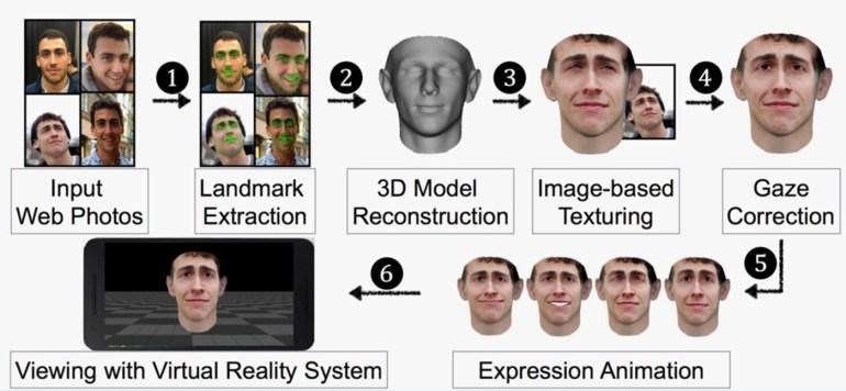 unc-face-recognition