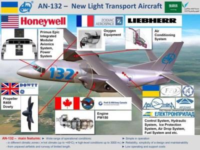 ГП «Антонов» завершает строительство нового самолета Ан-132D без российских комплектующих