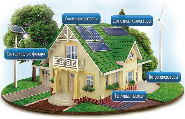 alternativnaya-energetika-dlya-zhylogo-doma