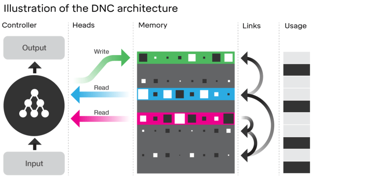 dnc_figure1-width-1500