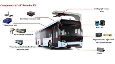 В Сингапуре готовятся начать тестовую эксплуатацию полноразмерных электрических автобусов вместимостью 80 человек