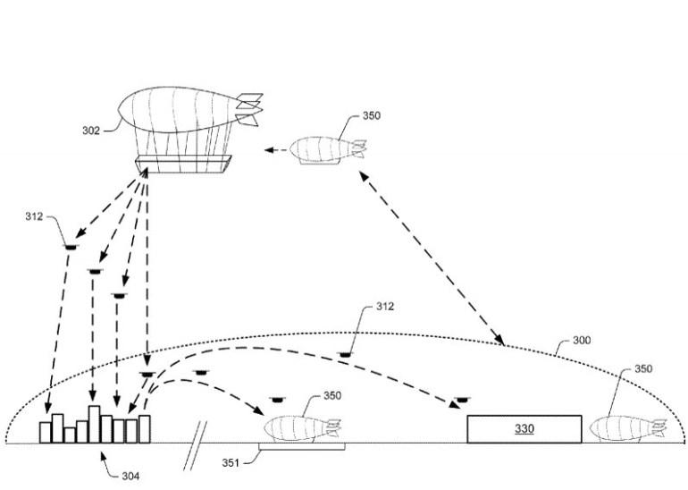 Amazon патентует футуристическую систему хранения и доставки товаров с использованием дирижаблей и дронов