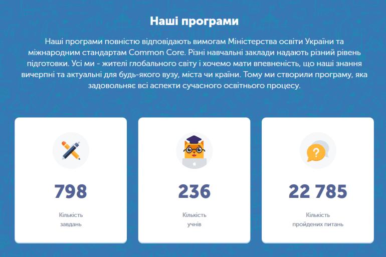В Украине запустился образовательный онлайн-проект для детей и школьников Learning.ua