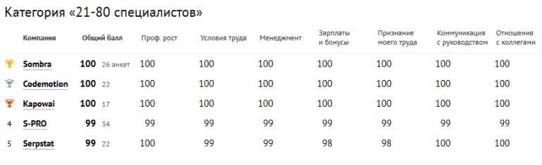 ratings-2016-summary-7