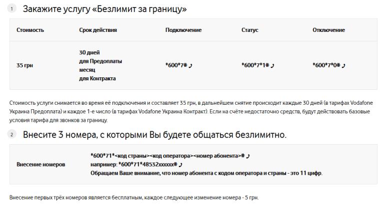 Vodafone Украина сделал доступной для контрактных абонентов услугу «Безлимит за границу» для разговоров с Польшей и Россией