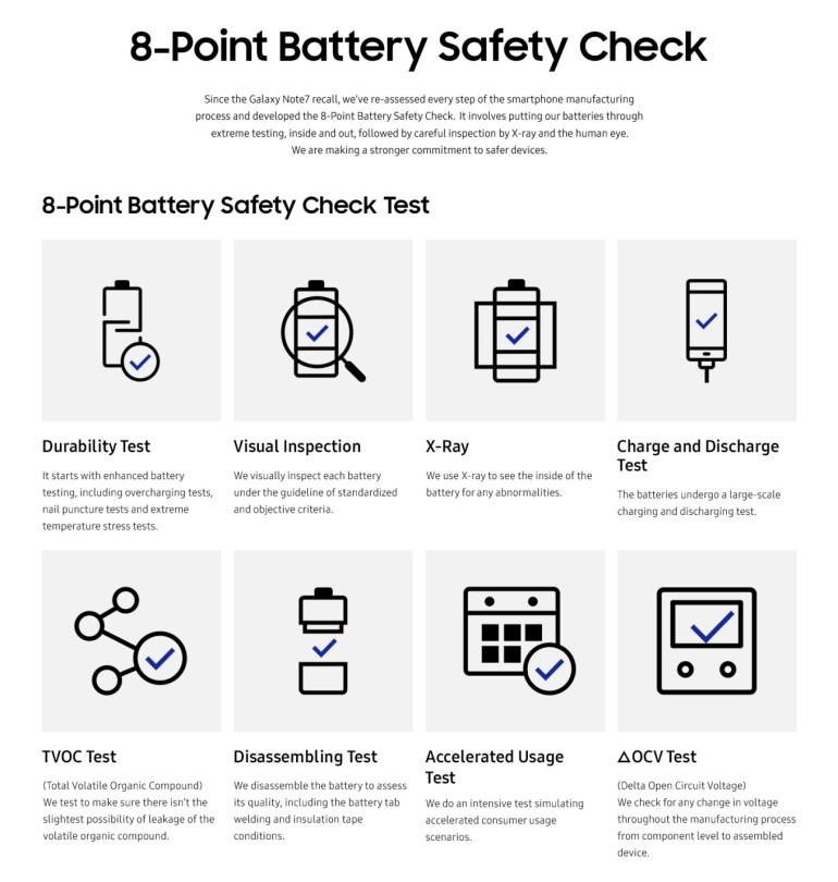 Samsung поделилась результатами расследования проблем с Galaxy Note7. Аккумуляторы первой и второй партии имели разные дефекты