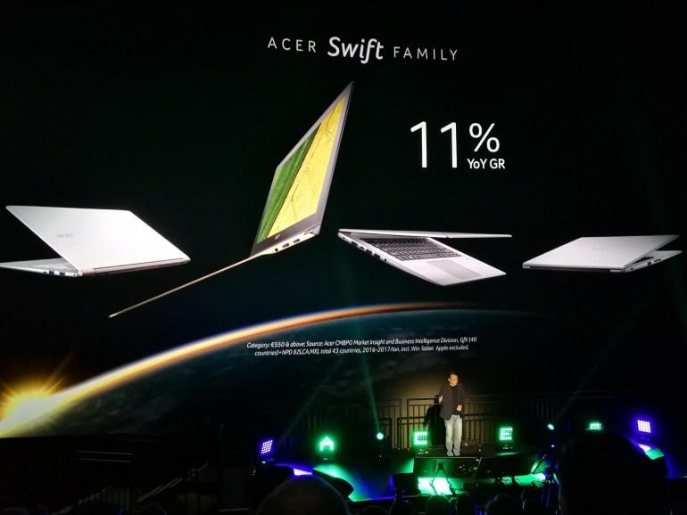 next@acer: разбираемся в новых ультрабуках и планшетах Acer (Swift 1, 3 и Switch 3, 5)