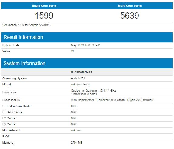 Процессор Snapdragon 660 в тесте GeekBench демонстрирует результат, сопоставимый с Snapdragon 821