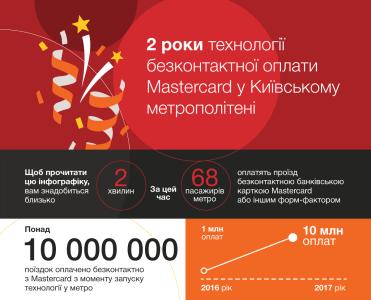 За два года с момента внедрения бесконтактной оплаты в Киевском метрополитене банковскими картами было оплачено более 10 млн поездок [инфографика]