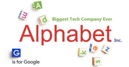 Акции Alphabet впервые пересекли отметку $1000