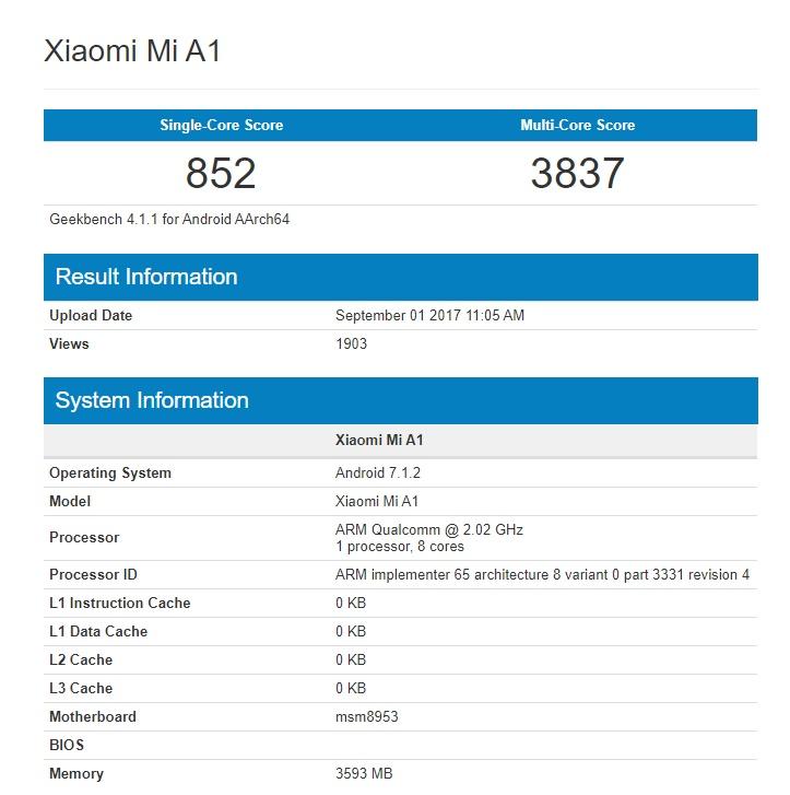 Смартфон Xiaomi Mi A1 протестирован в Geekbench